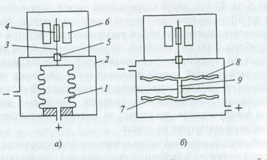 Схемы измерительных