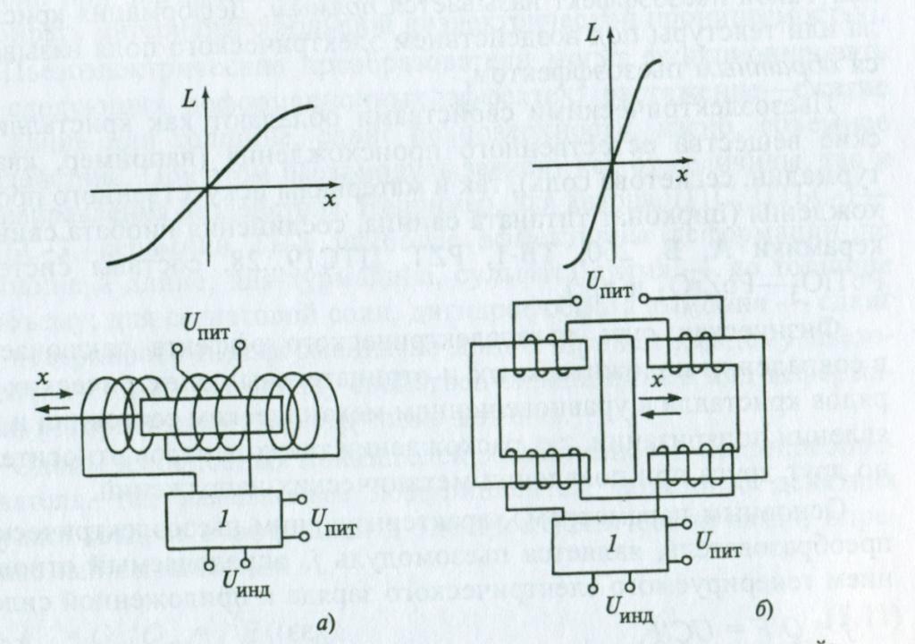 Трансформаторные схемы
