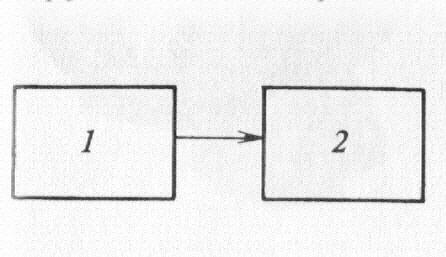 рис 5.1.jpg